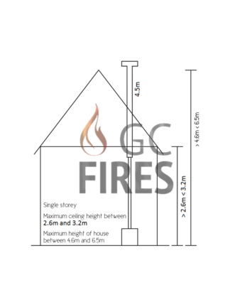 GC Fires - Standard Single story flue kit - 130-180mm, 4.5m, suitable for 140mm spigot - closed combustion fireplace installation